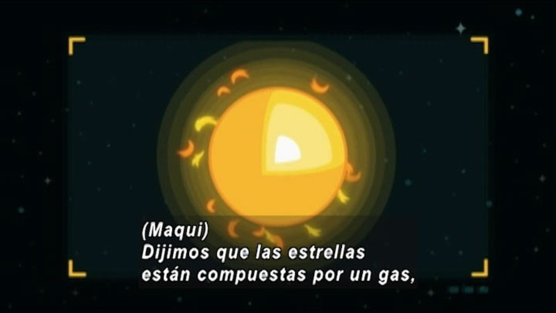 Cartoon of a bright star with a glowing aura and yellow and orange licks of light emitting from the center. Spanish captions.