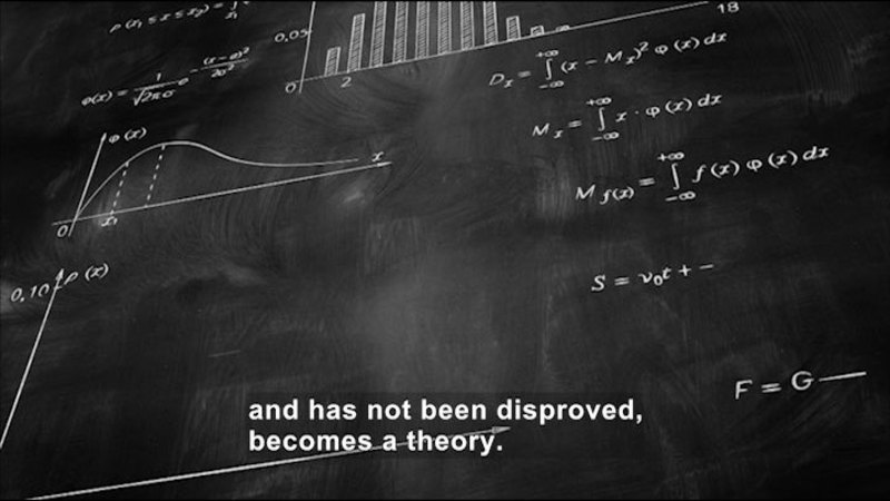 A chalkboard with math equations. Caption: and has not been disproved becomes a theory.