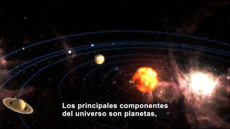 Nine planets orbiting around the sun. Spanish captions.