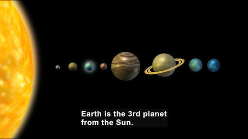 The nine planets lined up behind the sun. Caption: Earth is the 3rd planet from the sun.