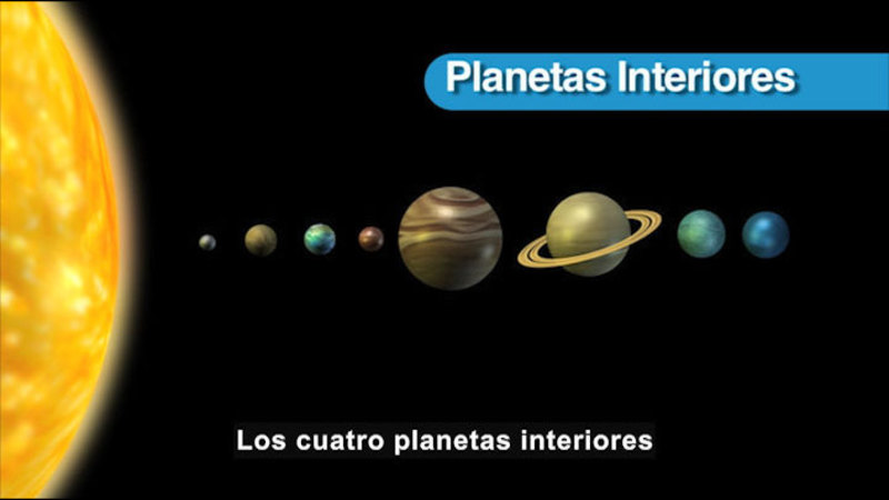 The nine planets in line behind the sun. Spanish captions.