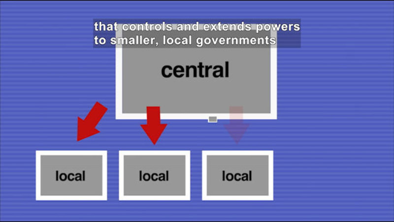 Still image from: Social Studies Video Vocab: Unitary Government