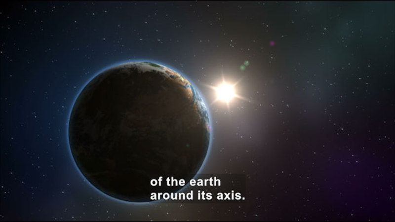 Earth in space with the sun in the distance. Caption: of the earth around its axis.