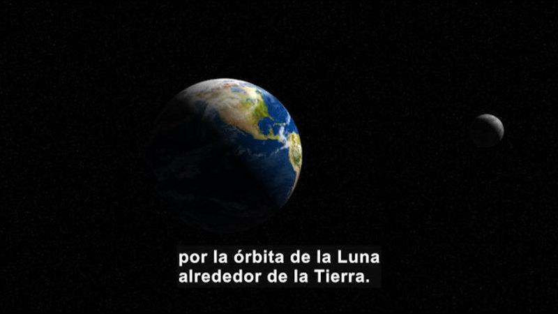 Earth in space with the moon behind it. Spanish captions.