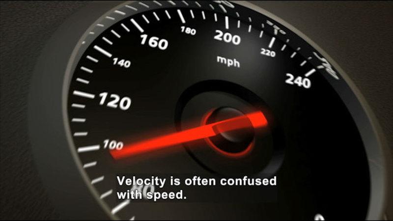 Speedometer. Caption: Velocity is often confused with speed.