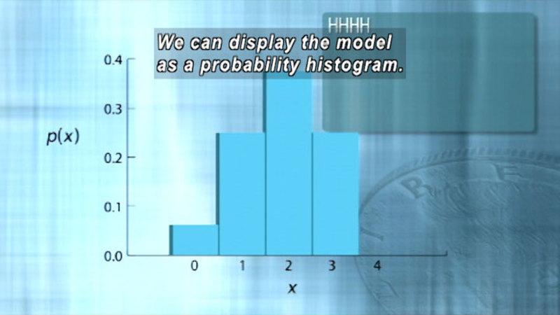 Still image from: Random Variables