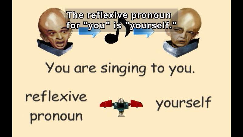 Still image from: K-3 Reflexive Pronouns