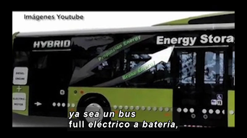 Still image from Science And Technology – Massive Transportation (Spanish)