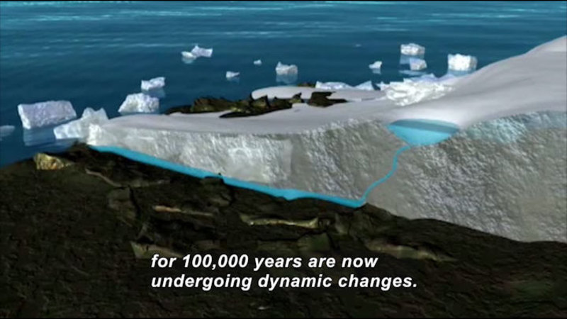 Cross section of a sheet of ice on a rock shelf. The ice has a pool of melted water that travels from the surface, down to the rock, and then to the ocean. Caption: for 100,000 years are now undergoing dynamic changes.