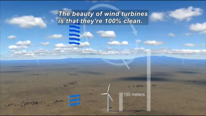 Illustration of a windmill 100 meters tall receiving air current next to a much taller structure receiving a much larger air current. Caption: The beauty of wind turbines is that they're 100% clean.