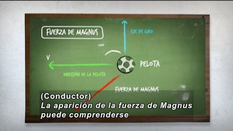 Still image from Invisible Science And Technology Surrounding: Sport Fields (Spanish)