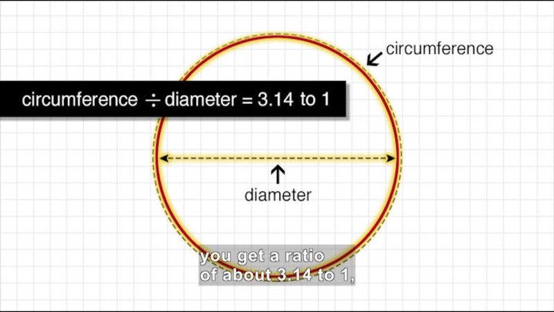 Still image from: Real World Math: Circle